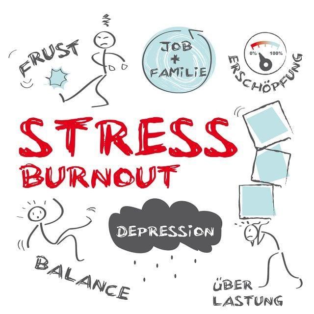 Stress, Überlastung, Erschöpfung, Depressionen haben einen starken Einfluss auf das Schmerzempfinden.