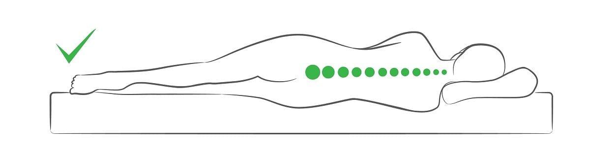 Eine gerade Wirbelsäule beim Schlafen verhindert ein muskuläres gegensteuern und verhindert somit Verspannungen.