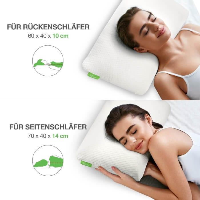 8. Produktbild orthopädsiches Schlafkissen von BACKLAxx aus 100% Naturlatex