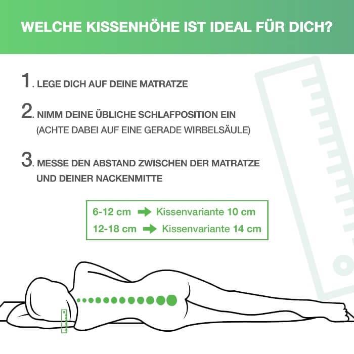 Die richtige Höhe des Kissens ist eintscheidend für die Wirksamkeit und den Schlafkomfort.